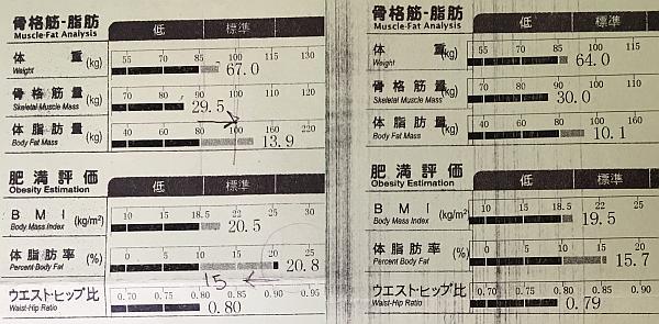 2015-12-30 15.24.55