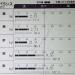 メガロスの「メガロスサポートプラン」で驚きの体成分測定結果